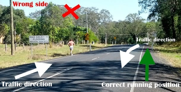 Example of wrong and correct running positions